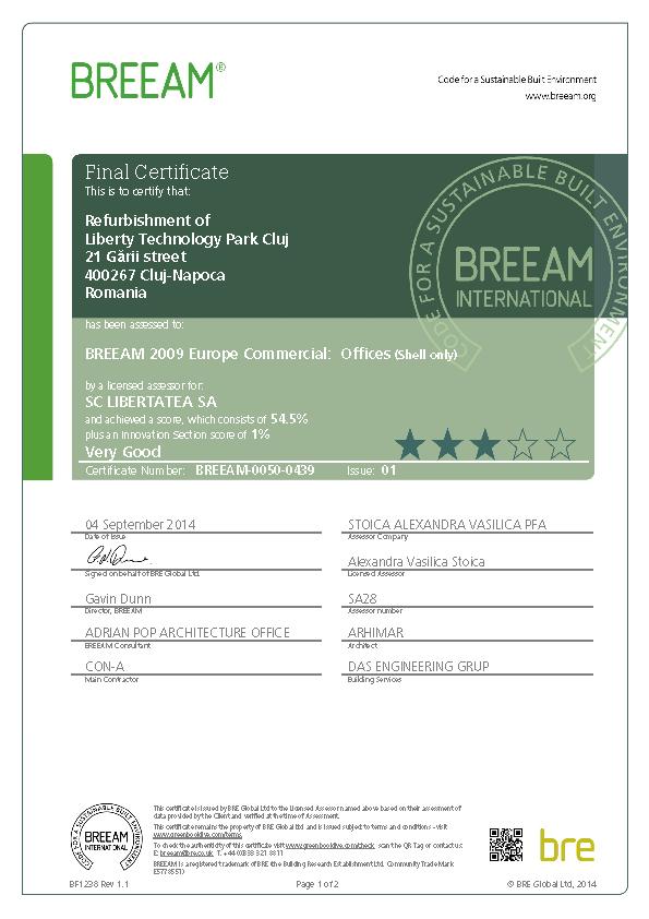 BREEAM-Certificate